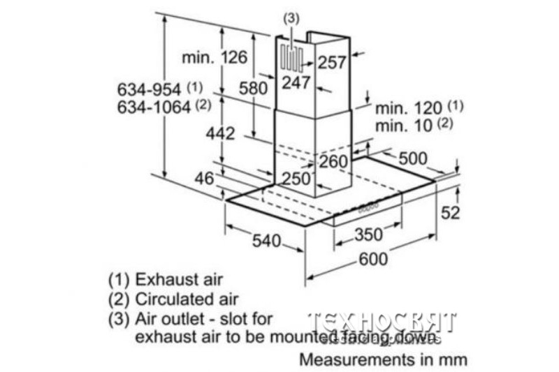 Коминен тип аспиратор Bosch DWA067A50