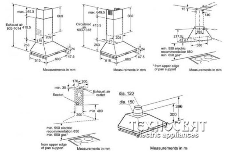 Коминен тип аспиратор Bosch DWW063461